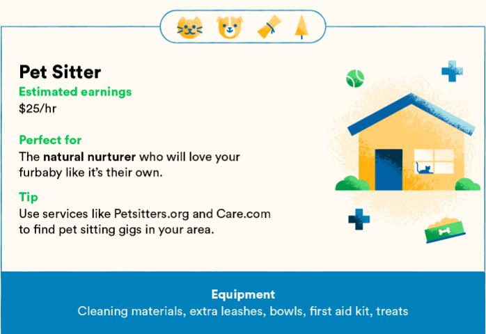 Pet Sitter Stats