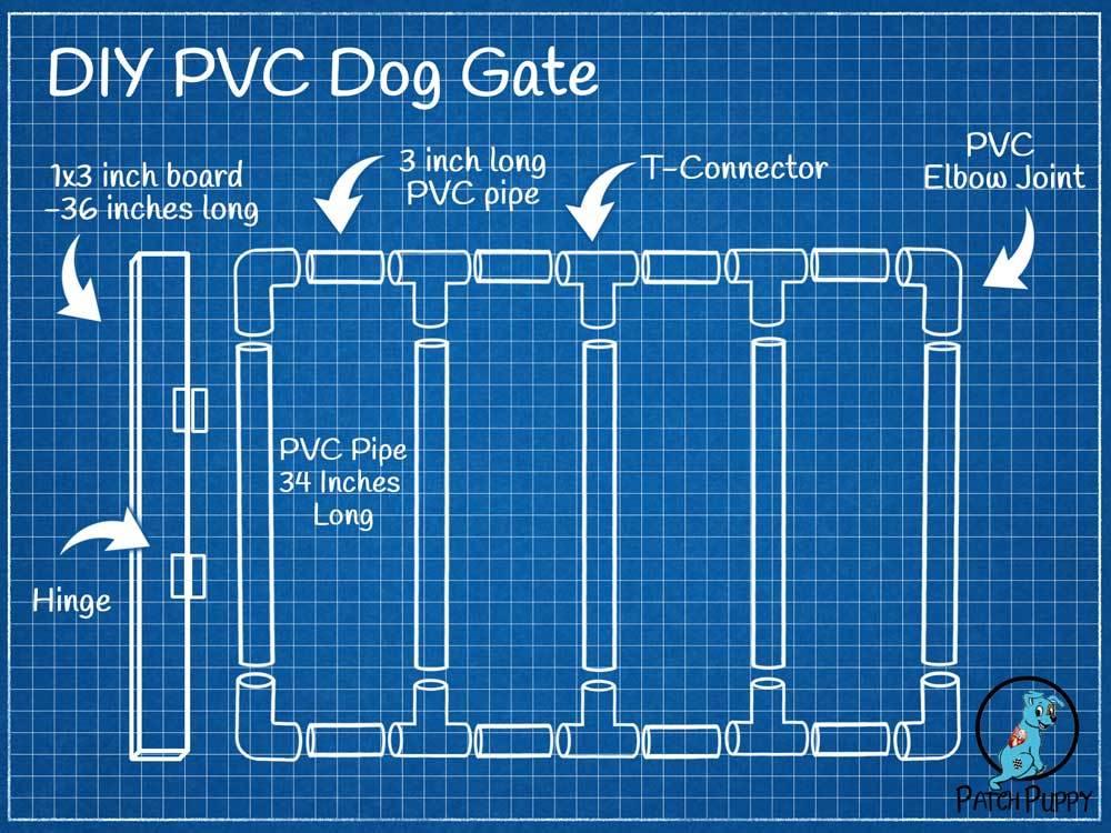 DIY PVC Dog Gate Blueprints
