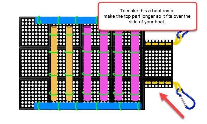 DIY Dog Boat Ramp